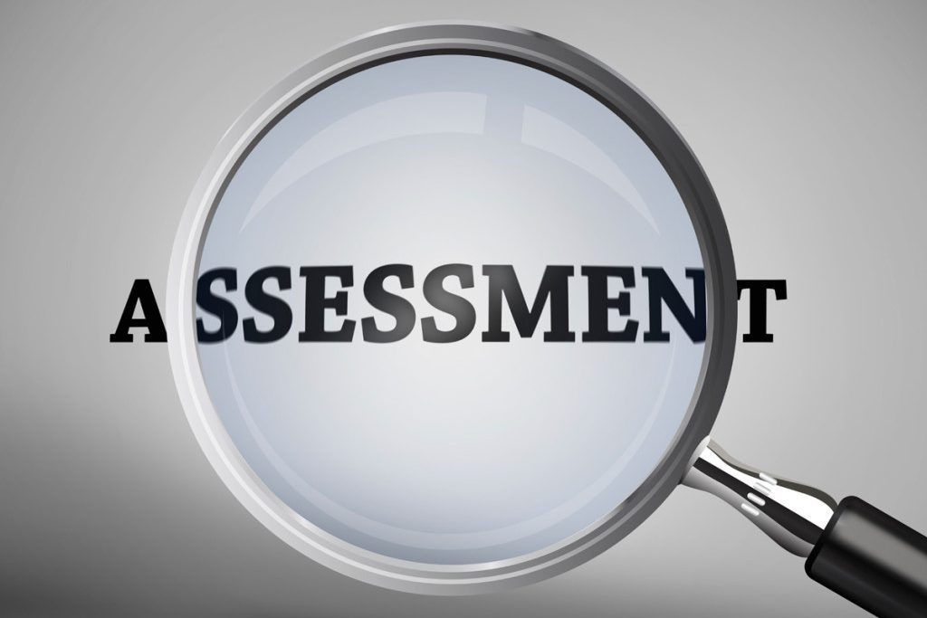 A Security Risk Assessment is the ONLY way to truly identify all risks